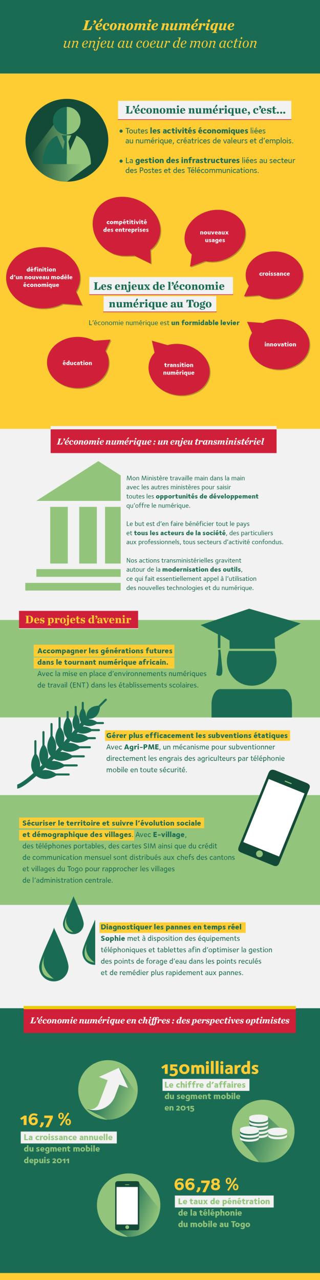 L'économie numérique-04-3.png
