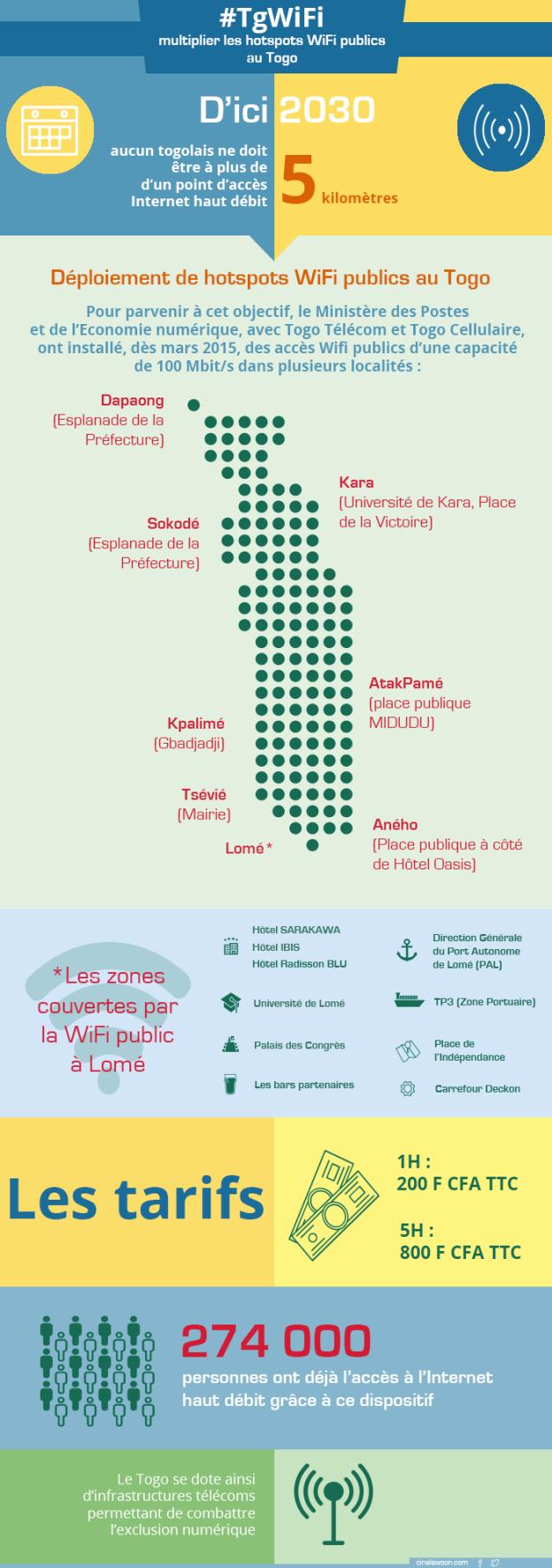 InfographieHotspot4.png
